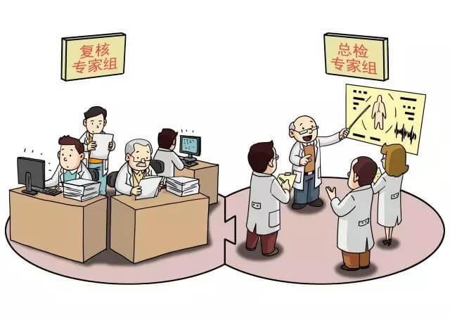 2019年广东省工伤保险条例全文,最新工伤认定、劳动能力鉴定、工伤保险待遇
