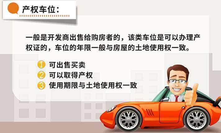 人防车位与普通车位有什么区别,人防车位的买卖合同有效吗